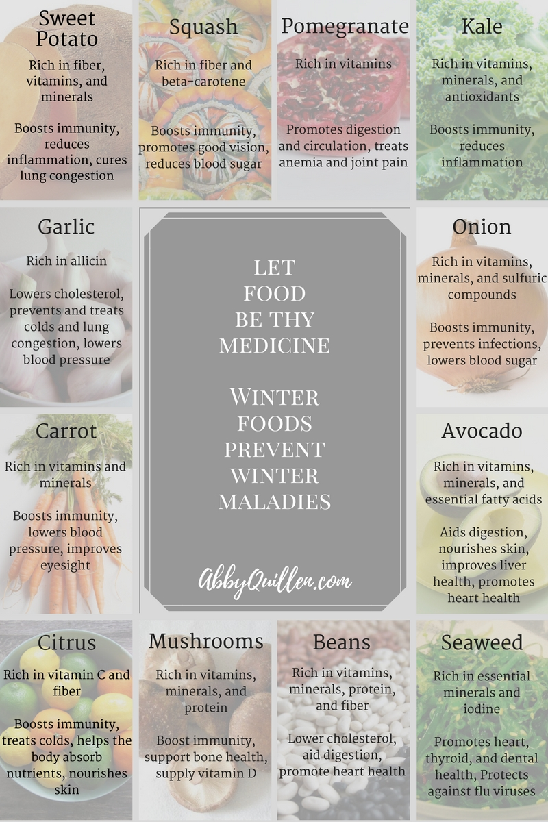 Let food be thy medicine. Winter foods cure winter maladies.